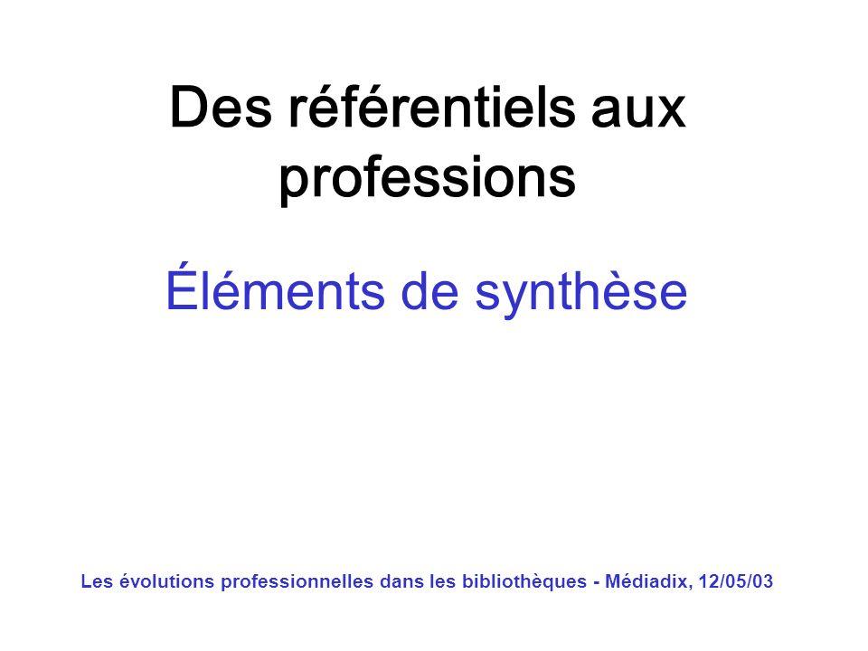 Les évolutions professionnelles dans les bibliothèques - Médiadix, 12/05/03 Des référentiels aux professions Éléments de synthèse