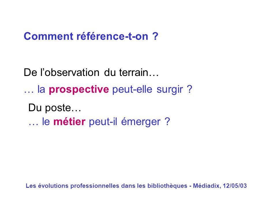 Les évolutions professionnelles dans les bibliothèques - Médiadix, 12/05/03 De lobservation du terrain… Comment référence-t-on ? … la prospective peut
