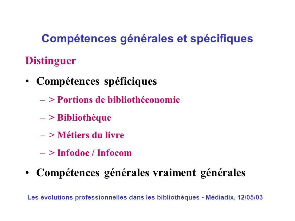 Les évolutions professionnelles dans les bibliothèques - Médiadix, 12/05/03 Distinguer Compétences spéficiques –> Portions de bibliothéconomie –> Bibl