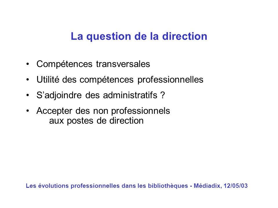 Les évolutions professionnelles dans les bibliothèques - Médiadix, 12/05/03 Compétences transversales Utilité des compétences professionnelles Sadjoin