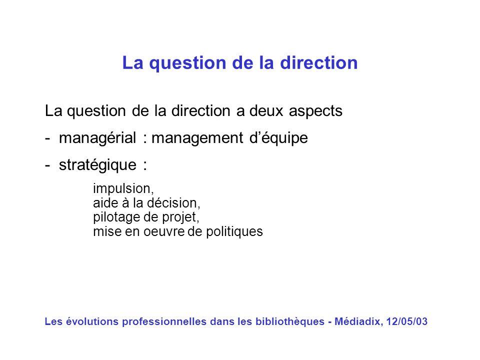 Les évolutions professionnelles dans les bibliothèques - Médiadix, 12/05/03 La question de la direction a deux aspects - managérial : management déqui