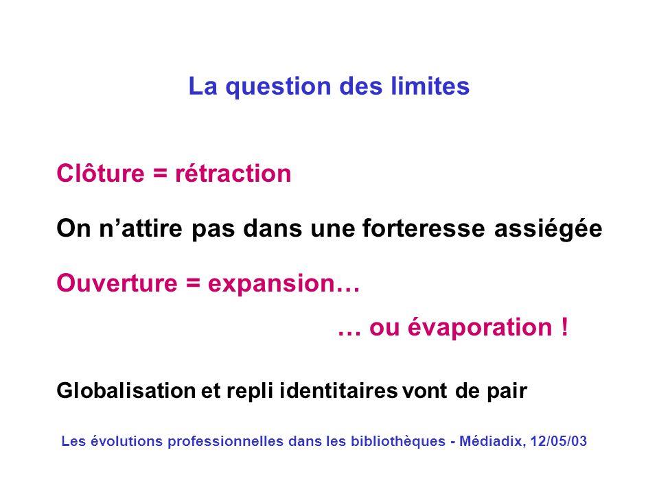 Les évolutions professionnelles dans les bibliothèques - Médiadix, 12/05/03 Clôture = rétraction La question des limites On nattire pas dans une forte