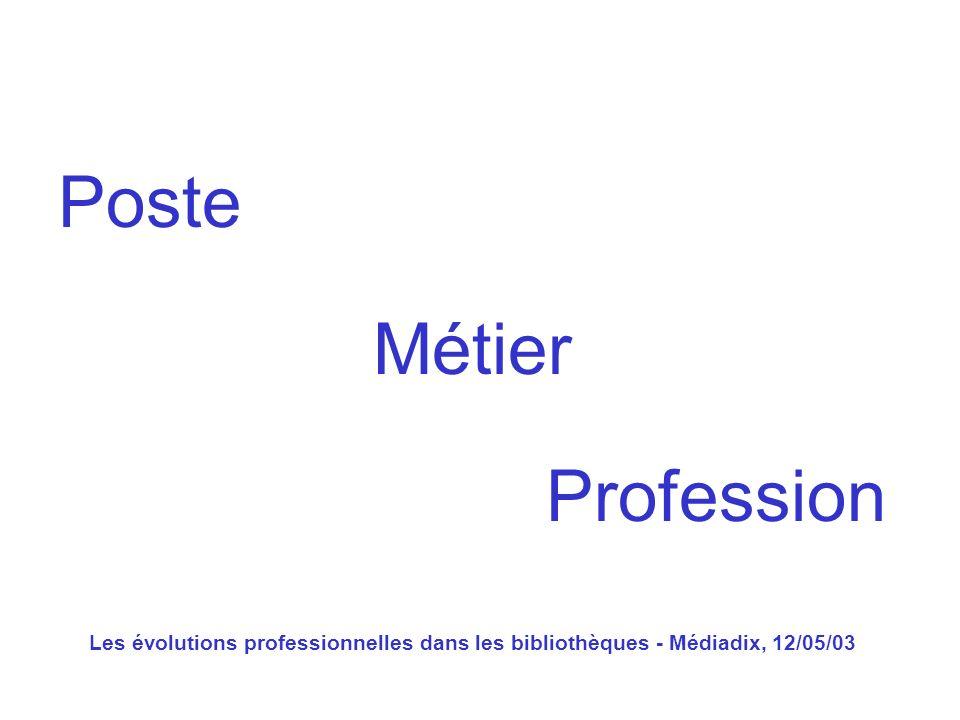 Les évolutions professionnelles dans les bibliothèques - Médiadix, 12/05/03 Poste Métier Profession