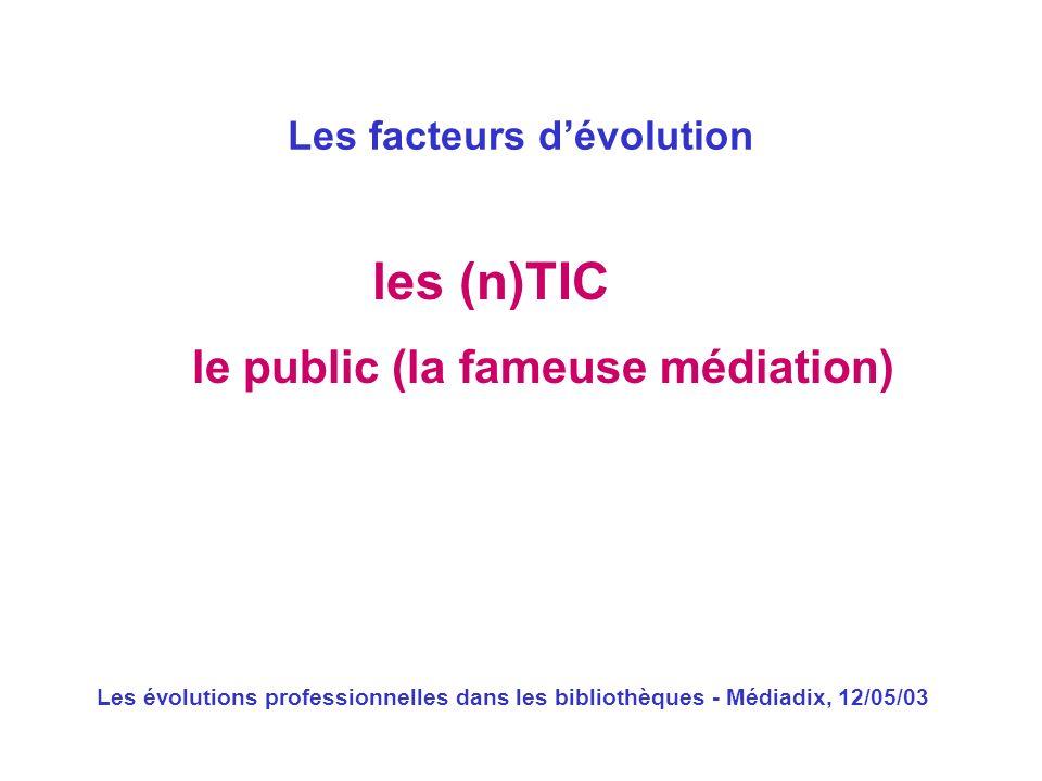 Les évolutions professionnelles dans les bibliothèques - Médiadix, 12/05/03 les (n)TIC Les facteurs dévolution le public (la fameuse médiation)