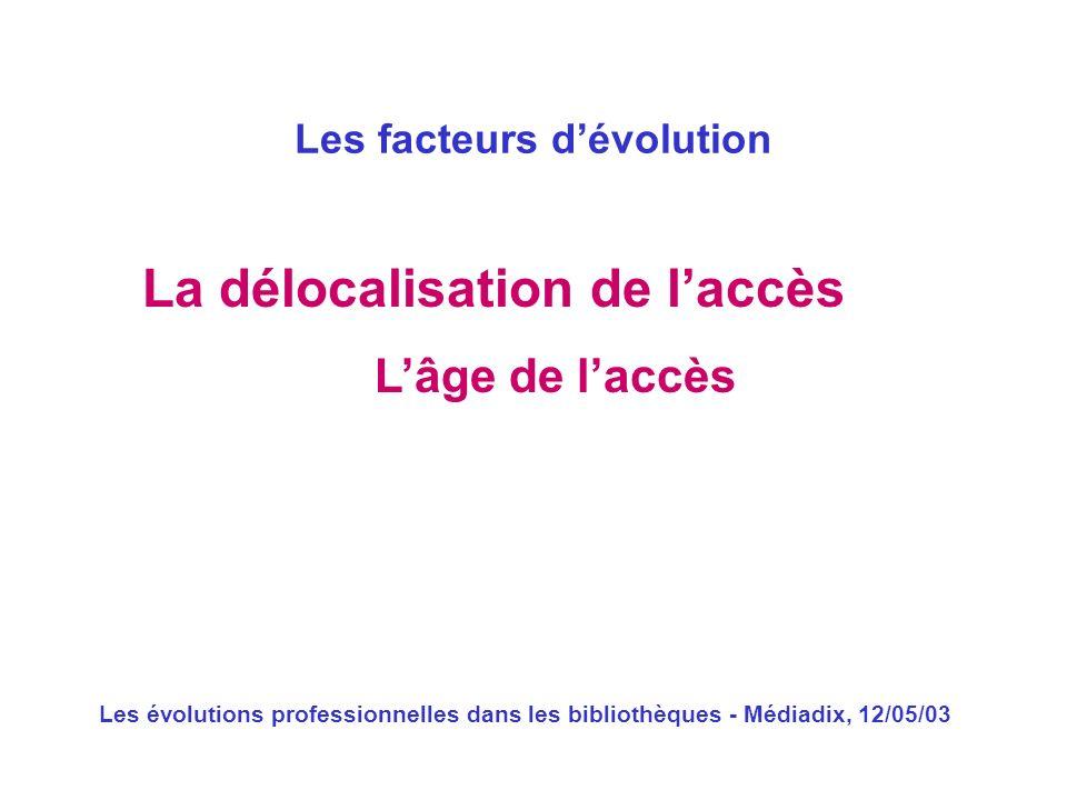 Les évolutions professionnelles dans les bibliothèques - Médiadix, 12/05/03 La délocalisation de laccès Les facteurs dévolution Lâge de laccès