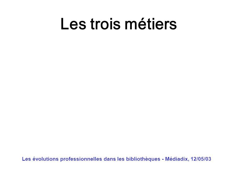 Les évolutions professionnelles dans les bibliothèques - Médiadix, 12/05/03 Cest une question terminologique / théologique Un ou des métiers .