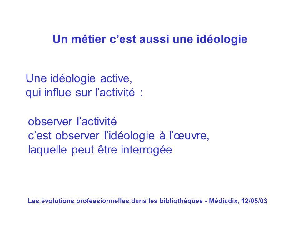 Les évolutions professionnelles dans les bibliothèques - Médiadix, 12/05/03 Une idéologie active, qui influe sur lactivité : Un métier cest aussi une