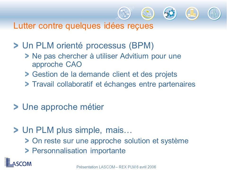 Présentation LASCOM – REX PLM 6 avril 2006 Lutter contre quelques idées reçues Un PLM orienté processus (BPM) Ne pas chercher à utiliser Advitium pour