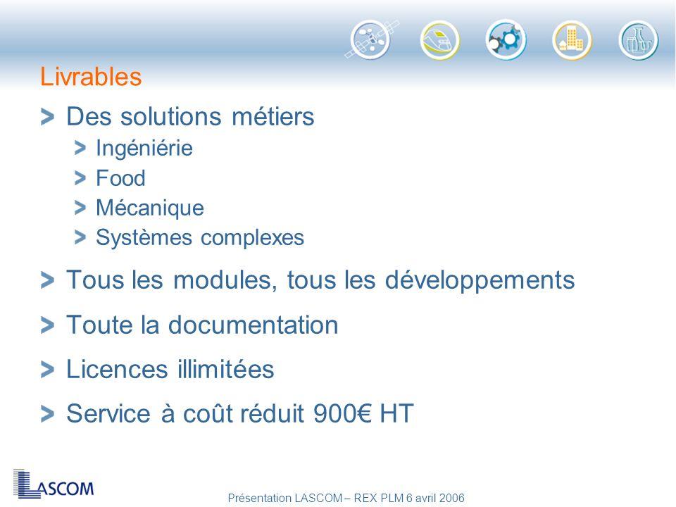 Présentation LASCOM – REX PLM 6 avril 2006 Livrables Des solutions métiers Ingéniérie Food Mécanique Systèmes complexes Tous les modules, tous les dév
