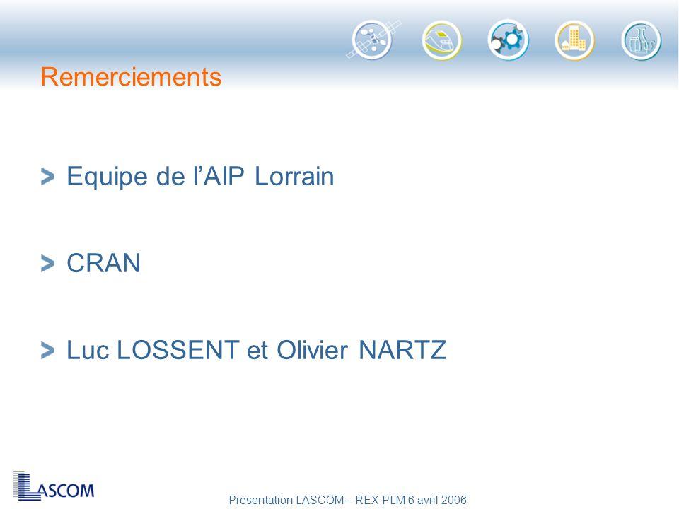 Présentation LASCOM – REX PLM 6 avril 2006 Remerciements Equipe de lAIP Lorrain CRAN Luc LOSSENT et Olivier NARTZ