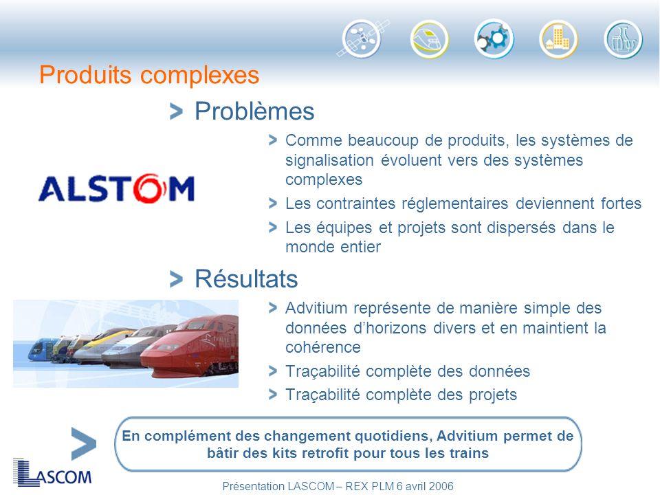 Présentation LASCOM – REX PLM 6 avril 2006 Produits complexes Problèmes Comme beaucoup de produits, les systèmes de signalisation évoluent vers des sy