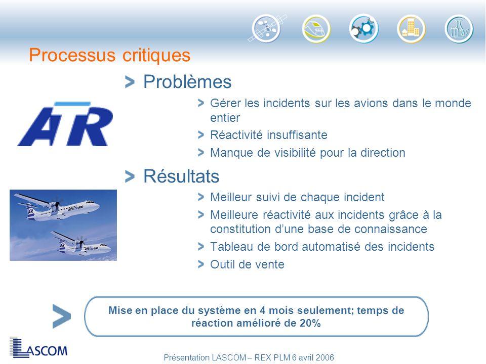 Présentation LASCOM – REX PLM 6 avril 2006 Processus critiques Problèmes Gérer les incidents sur les avions dans le monde entier Réactivité insuffisan