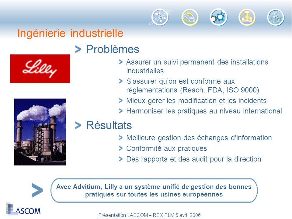 Présentation LASCOM – REX PLM 6 avril 2006 Ingénierie industrielle Problèmes Assurer un suivi permanent des installations industrielles Sassurer quon