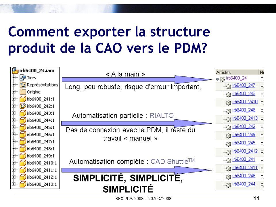 REX PLM 2008 – 20/03/200811 Comment exporter la structure produit de la CAO vers le PDM? « A la main » Long, peu robuste, risque derreur important, Au