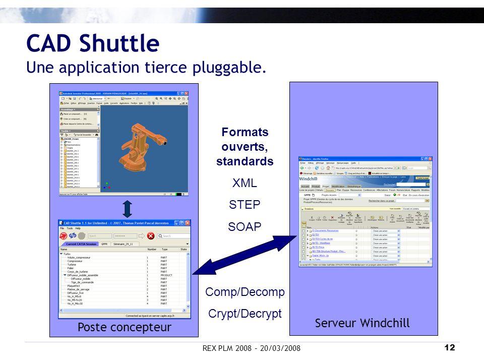 REX PLM 2008 – 20/03/200812 CAD Shuttle Une application tierce pluggable. Poste concepteur Serveur Windchill Formats ouverts, standards XML STEP SOAP