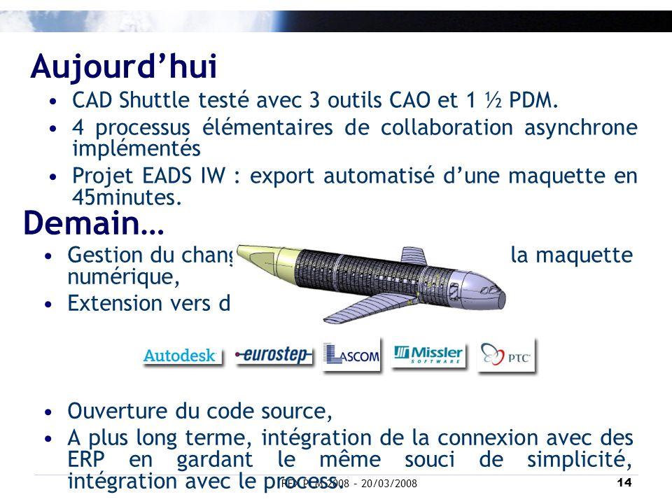 REX PLM 2008 – 20/03/200814 Demain… Gestion du changement dans lévolution de la maquette numérique, Extension vers dautres outils PDM et CAO, Ouvertur