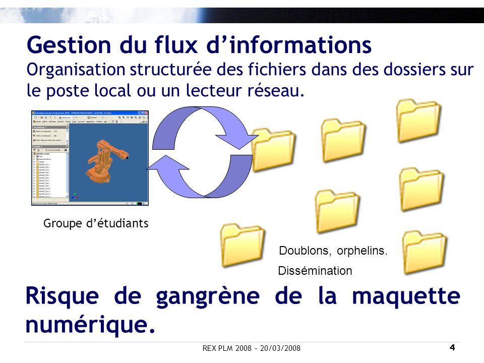 REX PLM 2008 – 20/03/20084 Gestion du flux dinformations Organisation structurée des fichiers dans des dossiers sur le poste local ou un lecteur résea
