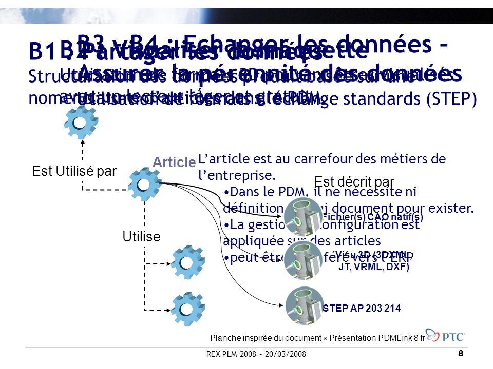 REX PLM 2008 – 20/03/20088 B1 : Partager les données Structuration des données produit basée sur une nomenclature darticles dans le PDM. Larticle est