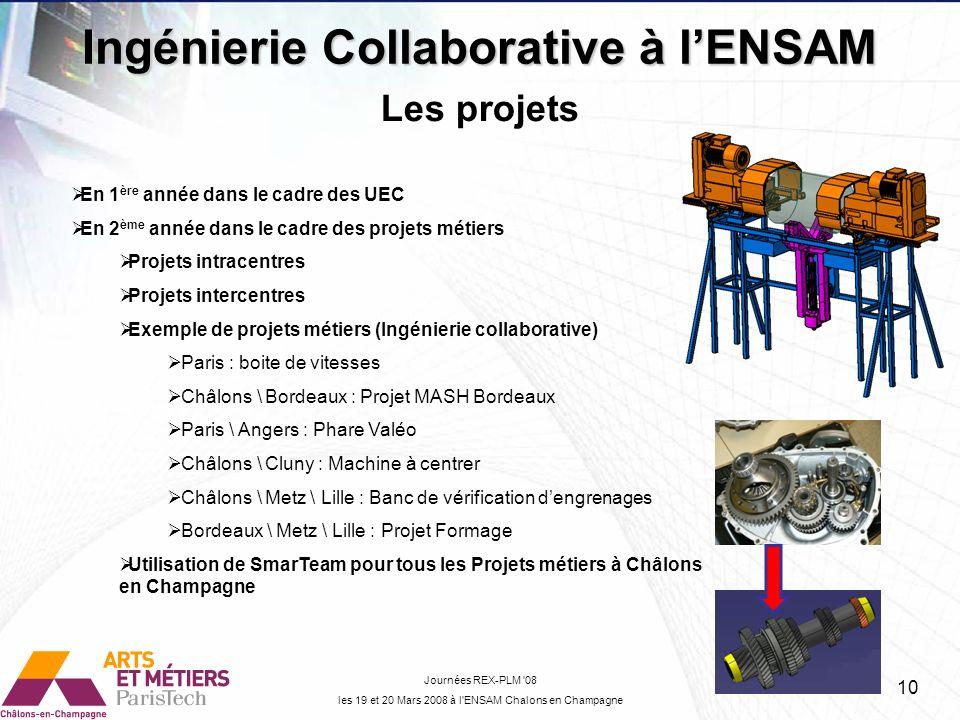 Ingénierie Collaborative à lENSAM En 1 ère année dans le cadre des UEC En 2 ème année dans le cadre des projets métiers Projets intracentres Projets i