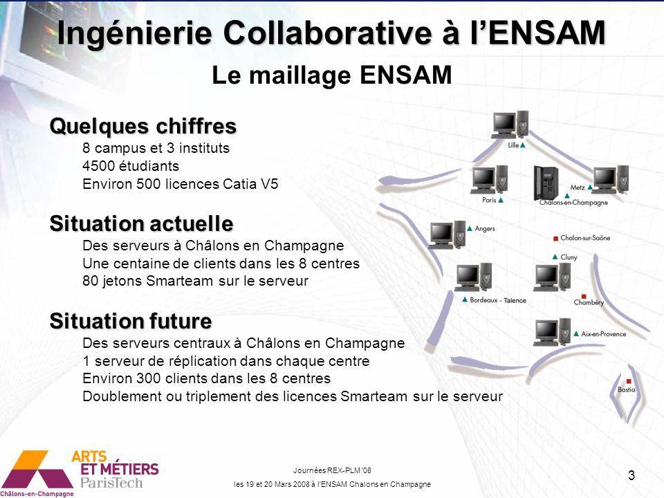 Ingénierie Collaborative à lENSAM Journées REX-PLM 08 les 19 et 20 Mars 2008 à l ENSAM Chalons en Champagne Choix des outils Interopérabilité fondamentale entre SGDT et CAO (bidirectionnel) Logiciel de CAOSGDTCATIA V5Smarteam 4