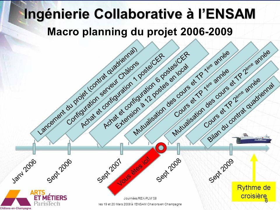 Ingénierie Collaborative à lENSAM Journées REX-PLM '08 les 19 et 20 Mars 2008 à l'ENSAM Chalons en Champagne Macro planning du projet 2006-2009 Janv 2