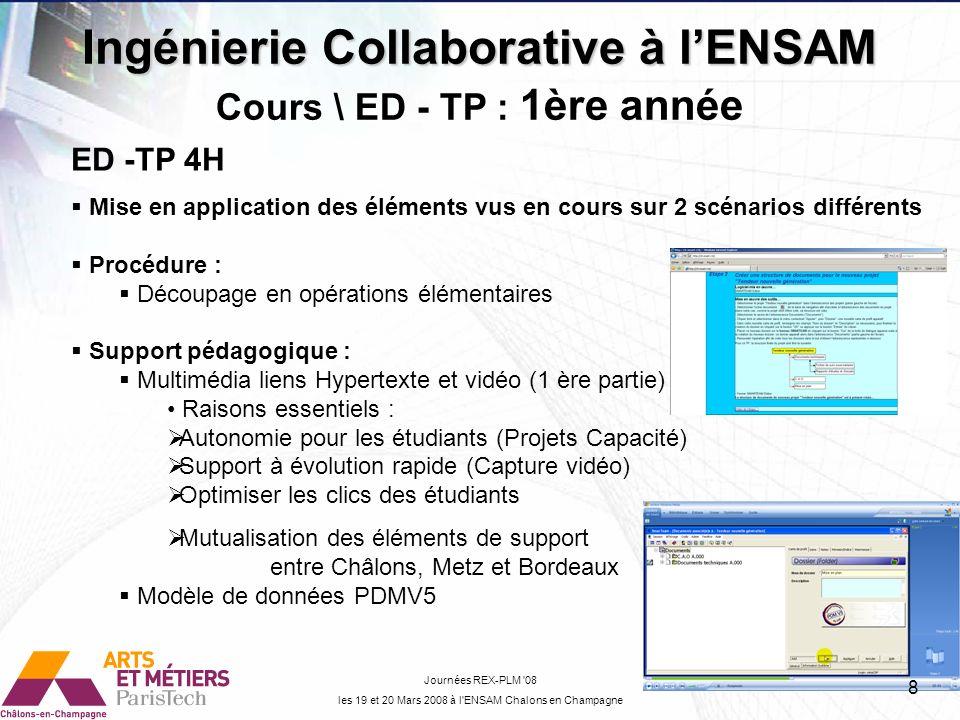 Ingénierie Collaborative à lENSAM Journées REX-PLM '08 les 19 et 20 Mars 2008 à l'ENSAM Chalons en Champagne ED -TP 4H Mise en application des élément