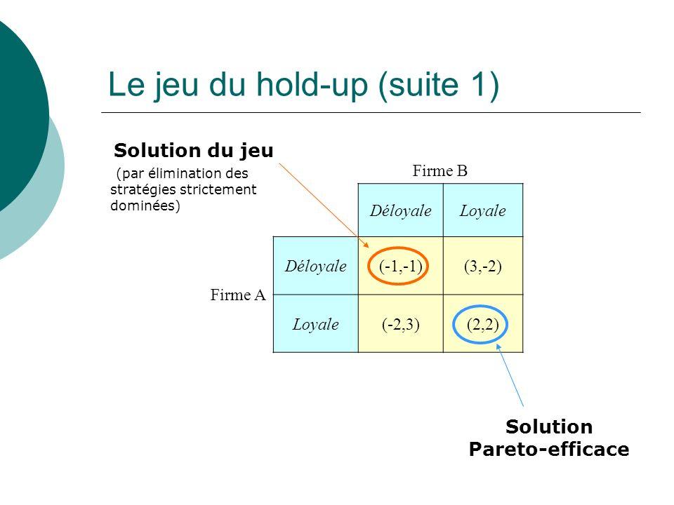 Le jeu du hold-up (suite 1) Firme B DéloyaleLoyale Firme A Déloyale(-1,-1)(3,-2) Loyale(-2,3)(2,2) Solution du jeu (par élimination des stratégies str