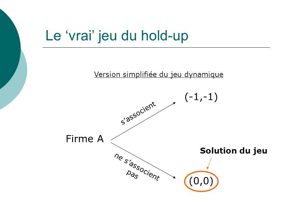 (-1,-1) Firme A (0,0) Le vrai jeu du hold-up Version simplifiée du jeu dynamique sassocient ne sassocient pas Solution du jeu