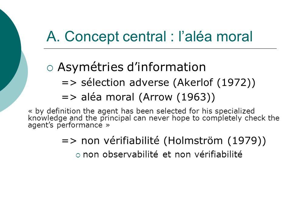 A. Concept central : laléa moral Asymétries dinformation => sélection adverse (Akerlof (1972)) => aléa moral (Arrow (1963)) => non vérifiabilité (Holm