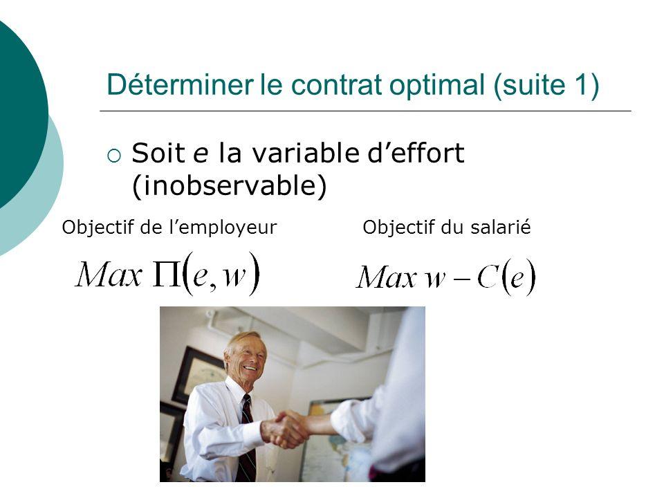 Déterminer le contrat optimal (suite 1) Soit e la variable deffort (inobservable) Objectif de lemployeurObjectif du salarié