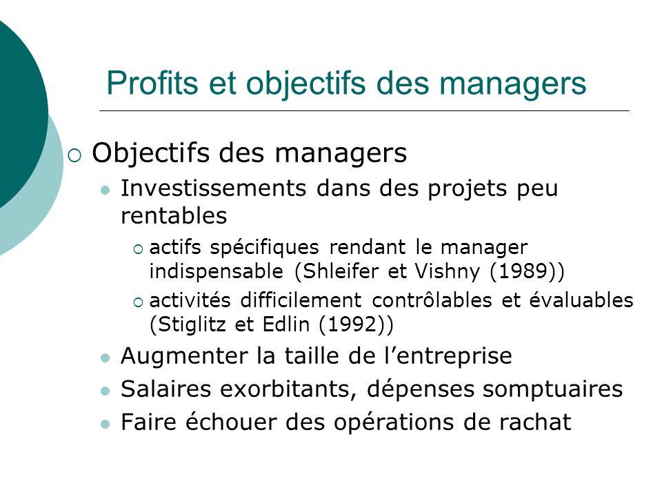 Profits et objectifs des managers Objectifs des managers Investissements dans des projets peu rentables actifs spécifiques rendant le manager indispen