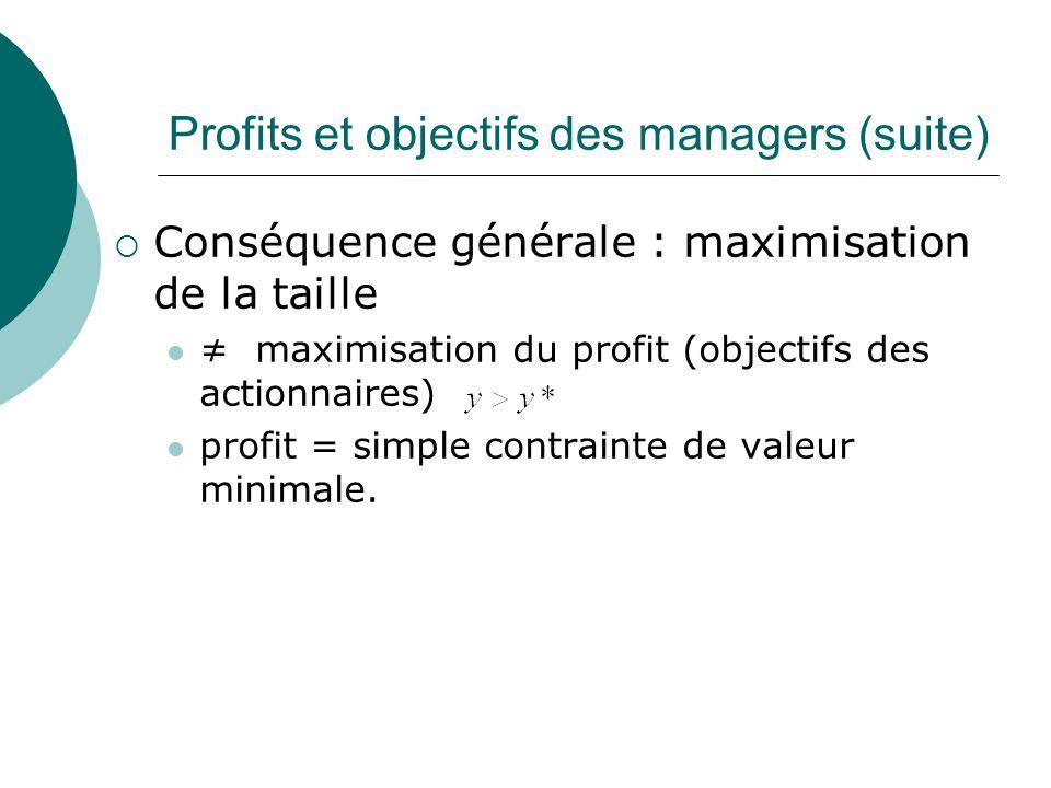 Profits et objectifs des managers (suite) Conséquence générale : maximisation de la taille maximisation du profit (objectifs des actionnaires) profit