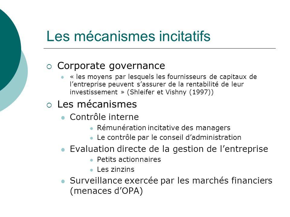 Les mécanismes incitatifs Corporate governance « les moyens par lesquels les fournisseurs de capitaux de lentreprise peuvent sassurer de la rentabilit