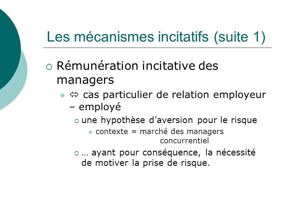 Les mécanismes incitatifs (suite 1) Rémunération incitative des managers cas particulier de relation employeur – employé une hypothèse daversion pour