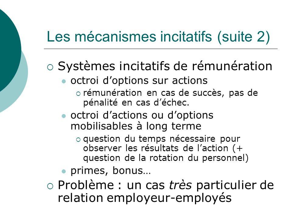 Les mécanismes incitatifs (suite 2) Systèmes incitatifs de rémunération octroi doptions sur actions rémunération en cas de succès, pas de pénalité en