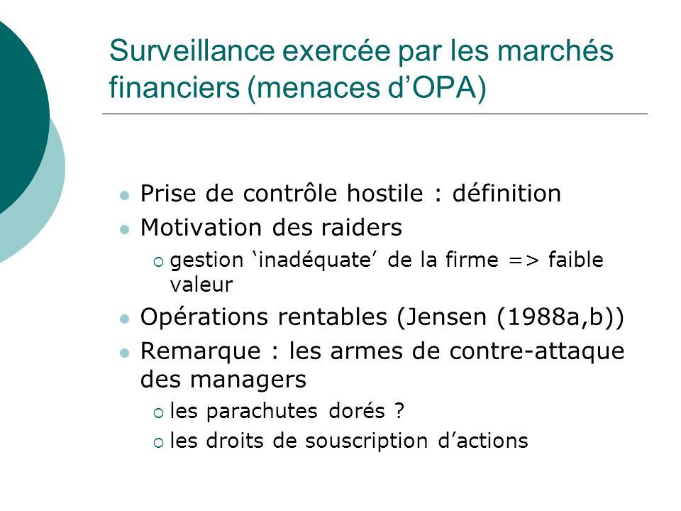 Surveillance exercée par les marchés financiers (menaces dOPA) Prise de contrôle hostile : définition Motivation des raiders gestion inadéquate de la