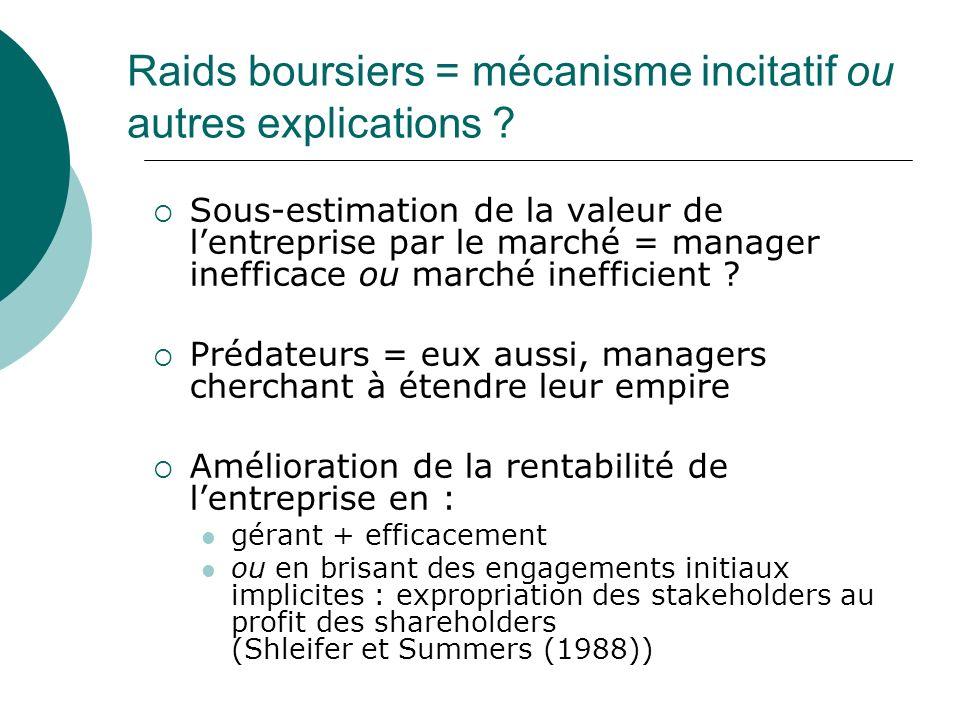Raids boursiers = mécanisme incitatif ou autres explications ? Sous-estimation de la valeur de lentreprise par le marché = manager inefficace ou march