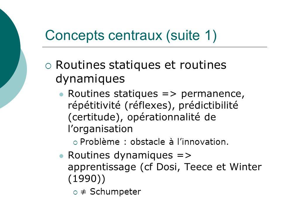 Concepts centraux (suite 1) Routines statiques et routines dynamiques Routines statiques => permanence, répétitivité (réflexes), prédictibilité (certi