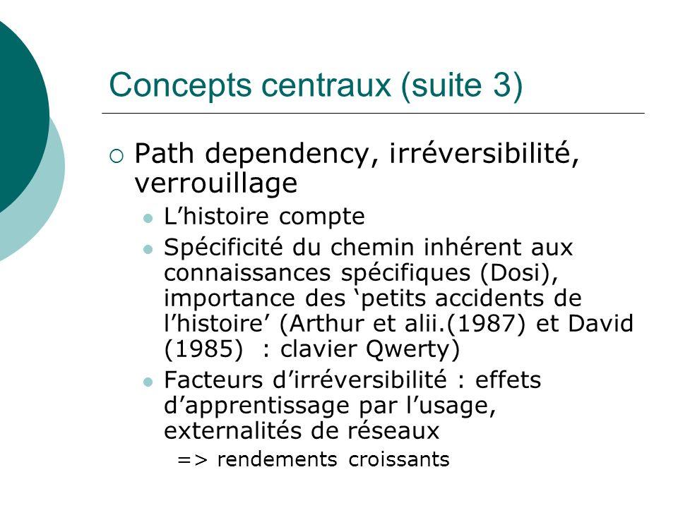 Concepts centraux (suite 3) Path dependency, irréversibilité, verrouillage Lhistoire compte Spécificité du chemin inhérent aux connaissances spécifiqu