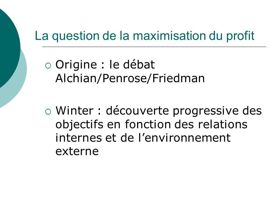 La question de la maximisation du profit Origine : le débat Alchian/Penrose/Friedman Winter : découverte progressive des objectifs en fonction des rel