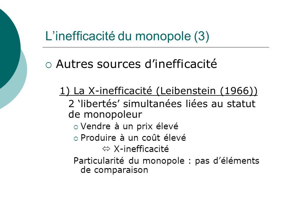 Linefficacité du monopole (3) Autres sources dinefficacité 1) La X-inefficacité (Leibenstein (1966)) 2 libertés simultanées liées au statut de monopol