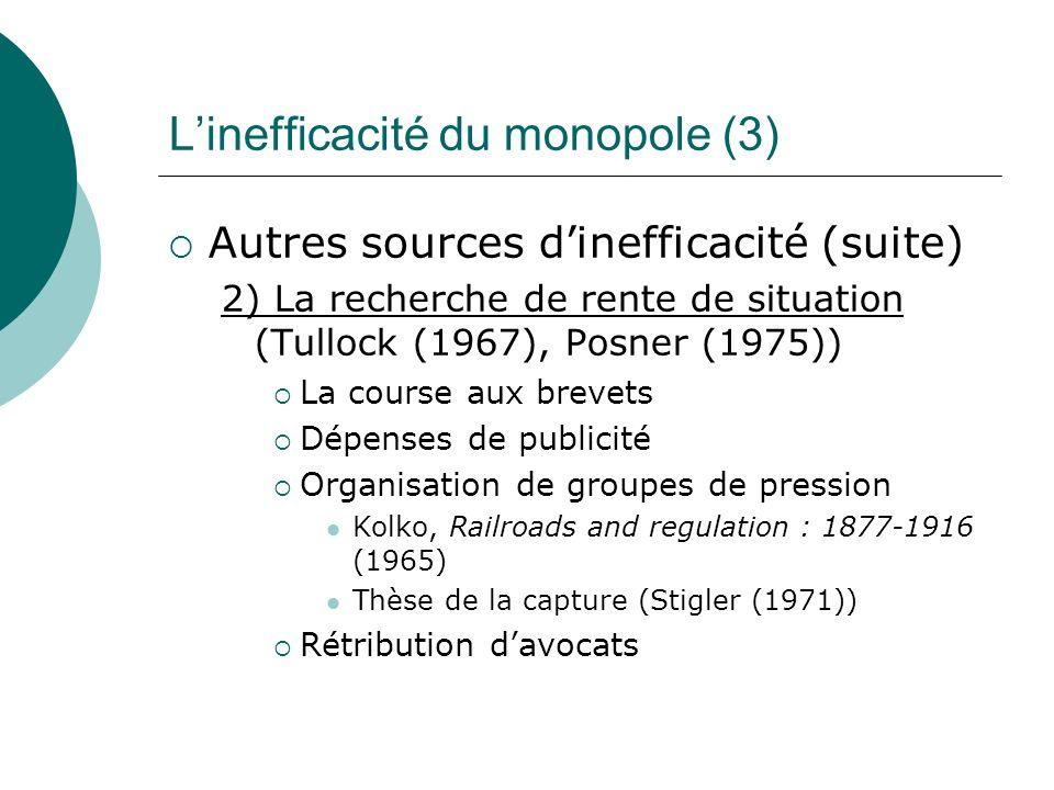 Linefficacité du monopole (3) Autres sources dinefficacité (suite) 2) La recherche de rente de situation (Tullock (1967), Posner (1975)) La course aux