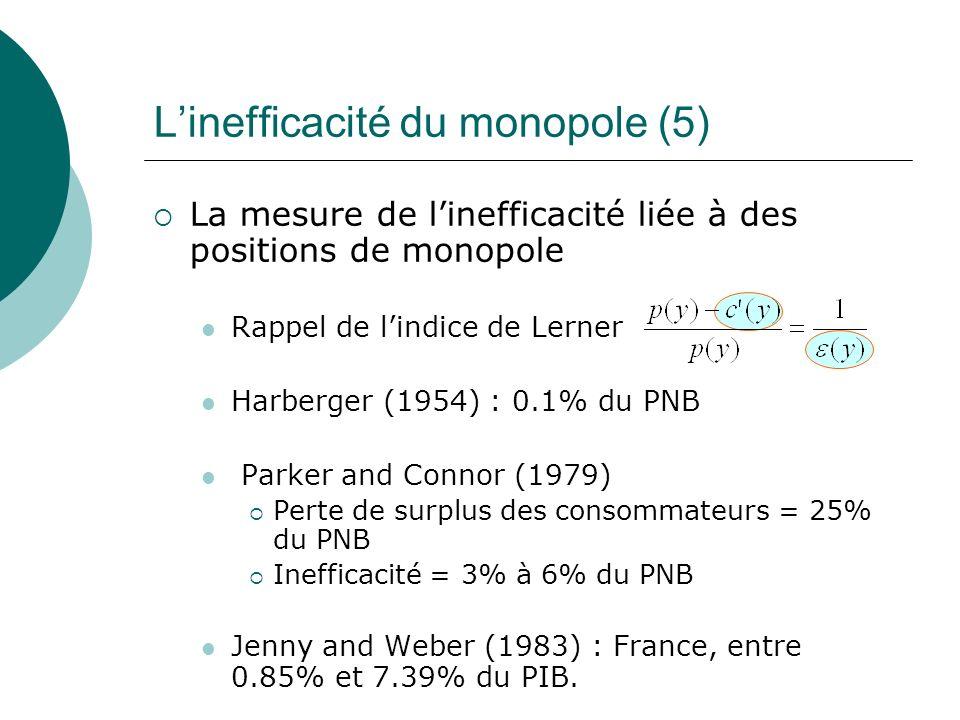Linefficacité du monopole (5) La mesure de linefficacité liée à des positions de monopole Rappel de lindice de Lerner Harberger (1954) : 0.1% du PNB P