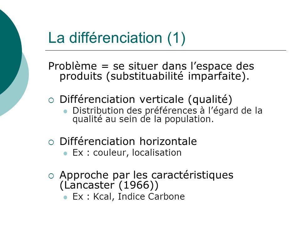 La différenciation (1) Problème = se situer dans lespace des produits (substituabilité imparfaite). Différenciation verticale (qualité) Distribution d
