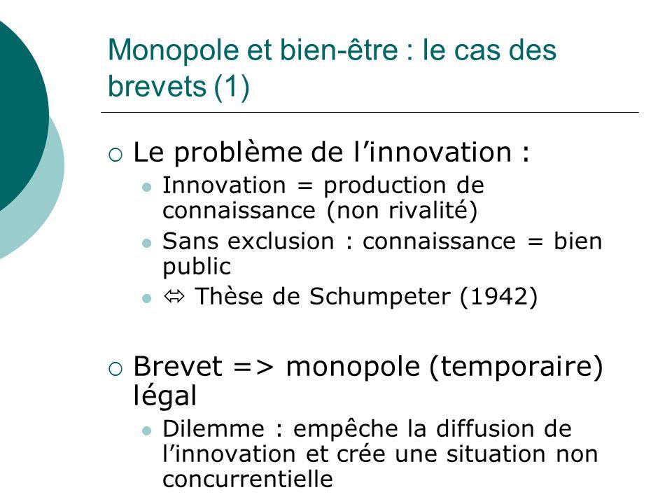 Monopole et bien-être : le cas des brevets (1) Le problème de linnovation : Innovation = production de connaissance (non rivalité) Sans exclusion : co