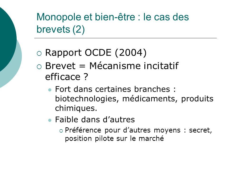 Monopole et bien-être : le cas des brevets (2) Rapport OCDE (2004) Brevet = Mécanisme incitatif efficace ? Fort dans certaines branches : biotechnolog