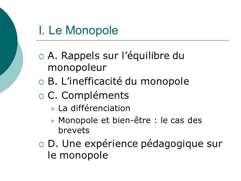 I. Le Monopole A. Rappels sur léquilibre du monopoleur B. Linefficacité du monopole C. Compléments La différenciation Monopole et bien-être : le cas d
