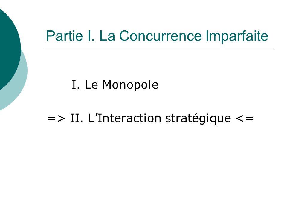 Partie I. La Concurrence Imparfaite I. Le Monopole => II. LInteraction stratégique <=