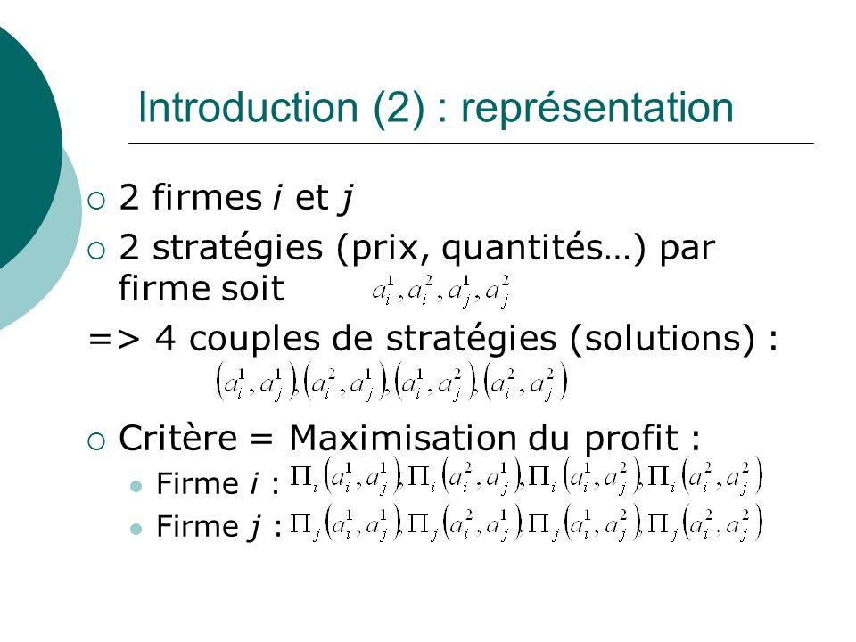 Introduction (2) : représentation 2 firmes i et j 2 stratégies (prix, quantités…) par firme soit => 4 couples de stratégies (solutions) : Critère = Ma