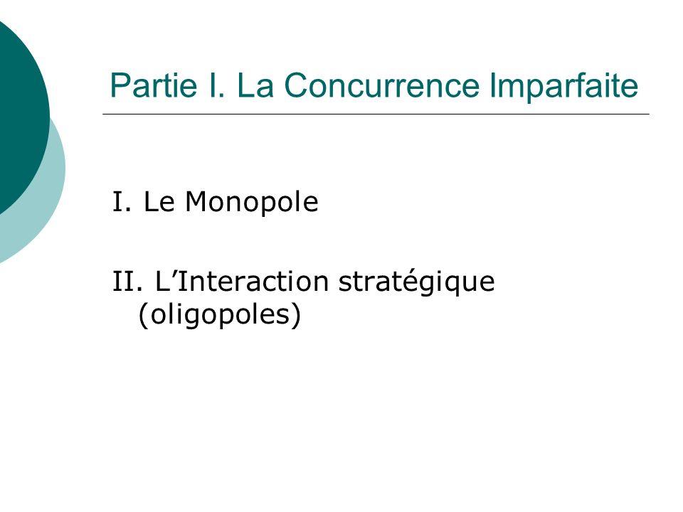 Partie I. La Concurrence Imparfaite I. Le Monopole II. LInteraction stratégique (oligopoles)